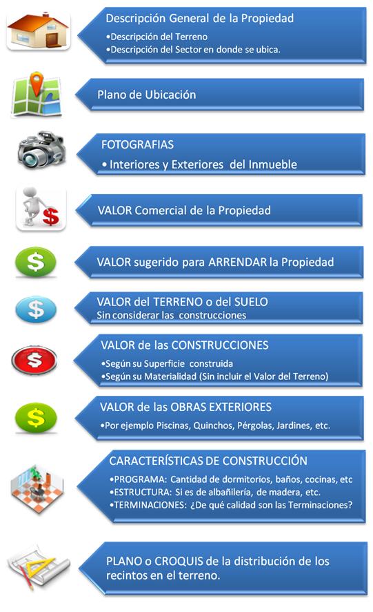 contenido_de_informe_de_tasacion